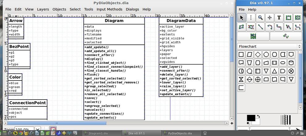 Dia diagram program anything wiring diagrams dia does diagrams dutifully and beautifully rh linuxinsider com dia diagram editor portable download dia diagram ccuart Choice Image